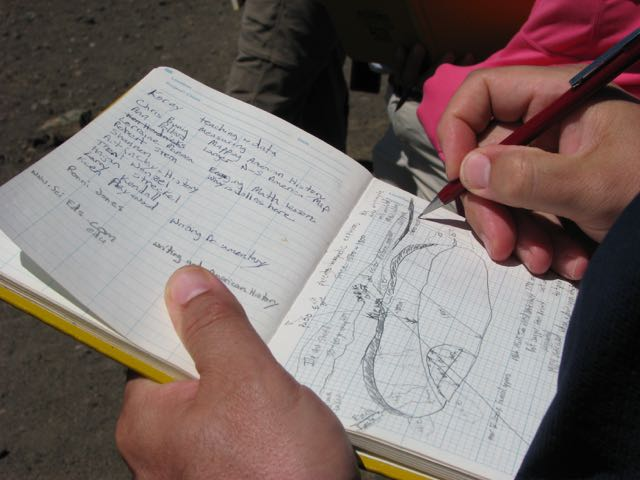 Field Notes What Students Need To Learn To Do GEOetc