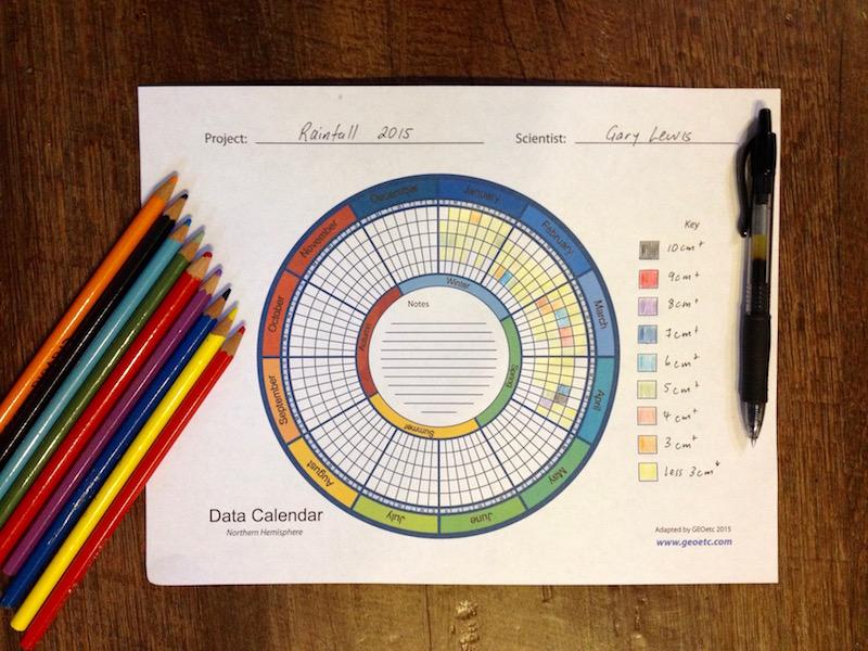Using a Circular Data Calendar