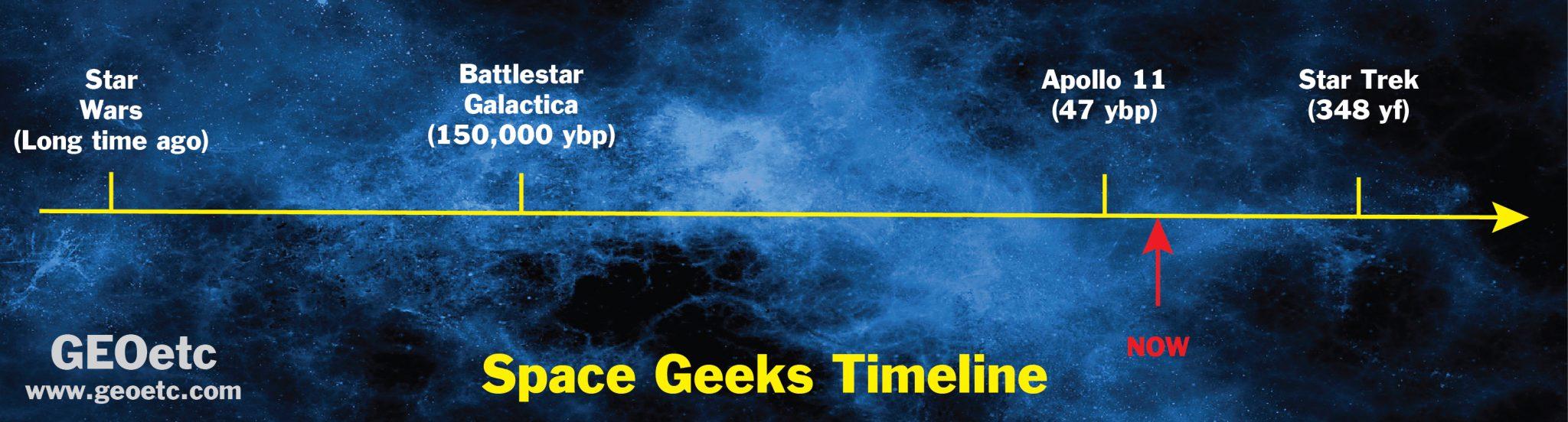 Space Geeks Timeline