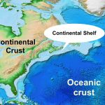 The Earth's Crust - a simple way to view it.