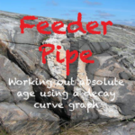 Feeder Pipe - working out absolute age using radio decay curve