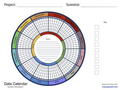 GEOetcCircleDataCalendar-SH