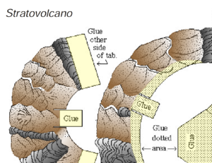 Volcano Model Package